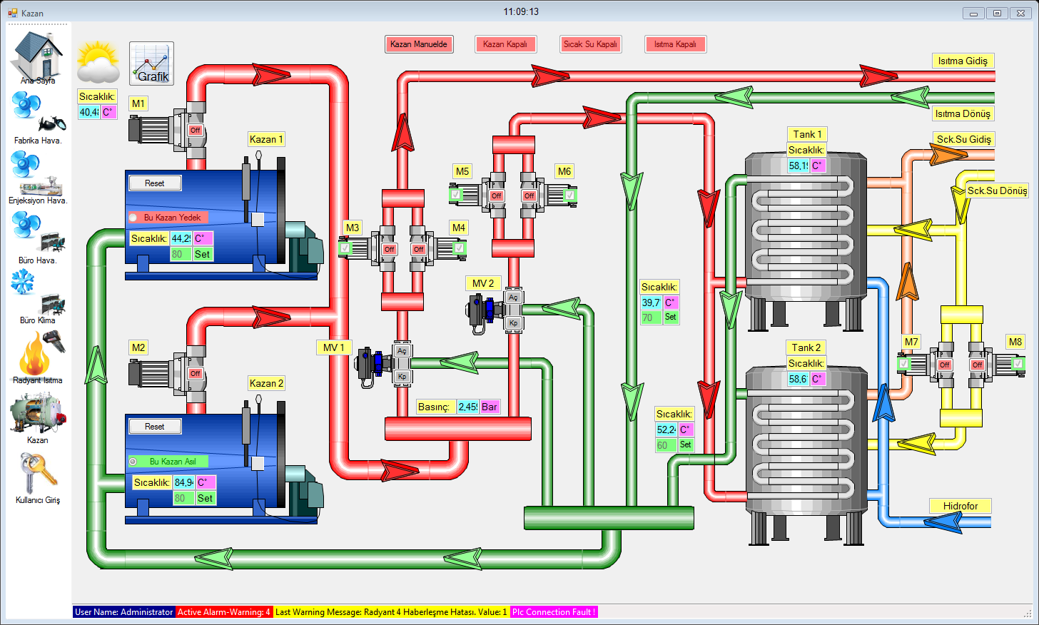 scada system 1 white paper: scada systems contents 2 executive summary 2 complex processes demand system-level intelligence 3 plc systems are sub-optimal for complex scada systems.