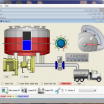 What is as scada system